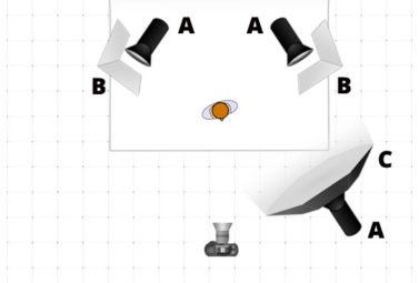 figura-in-movimento-schema-luce
