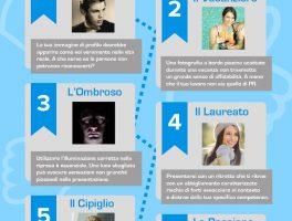 Presentazione di Lavoro e Curriculum: 8 errori comuni da evitare per scegliere la foto migliore