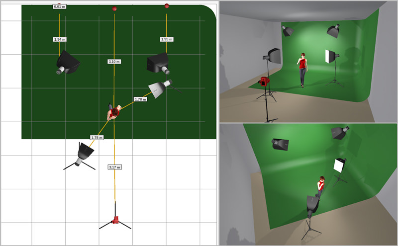 Green Screen Photoshop Schemi di Luce