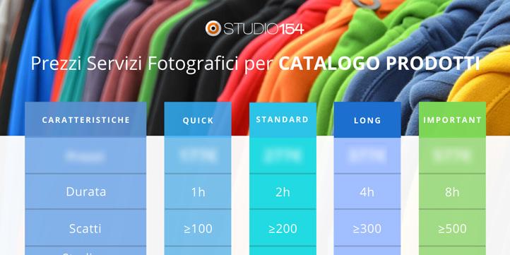 prezzi dei servizi fotografici professionali