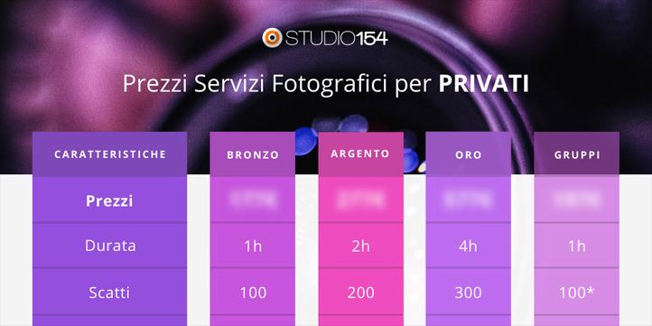 Prezzi Servizi Fotografici professionali per Privati